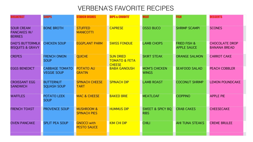 VERBENA'S RECIPES.001